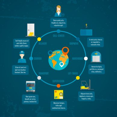 Logistic infographics set with global delivery chain and shipping process presentation vector illustration